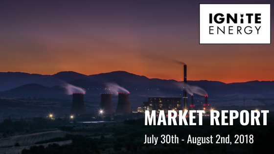 Weekly Energy Market Report Week 30: 23rd – 27th July 2018