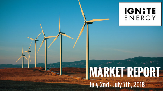 Energy Market Report 2 - 7th July 2018
