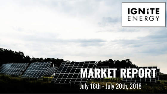 Ignite Energy Market Report 16th - 20th July