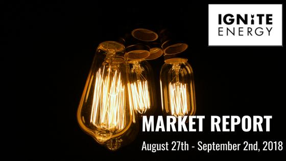 Weekly Energy Market Flash Week 35: 27th – 2nd Septmber 2018