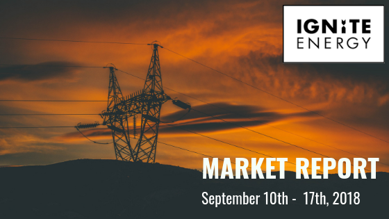 Ignite Energy Market Report