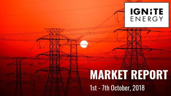 Ignite Energy Market report 1st October 2018