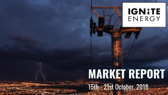 Ignite Energy Market report 15th October 2018