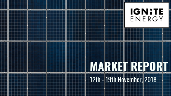 Ignite Energy Market report 12th November 2018
