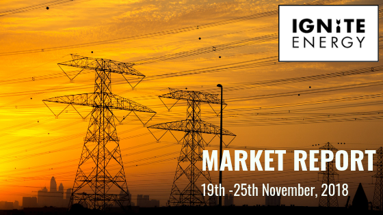 Ignite Energy Market report 19th November 2018