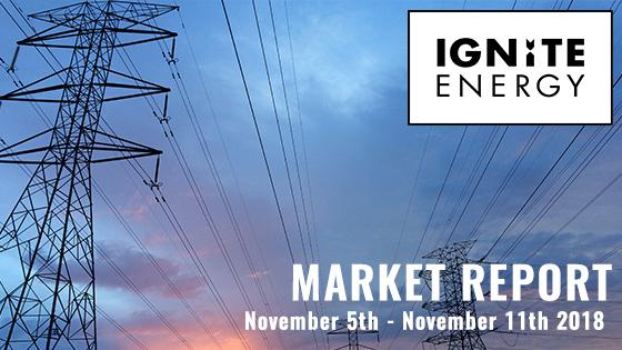 energy market insights