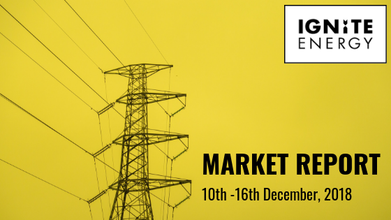 Ignite Energy Market report 10th December 2018