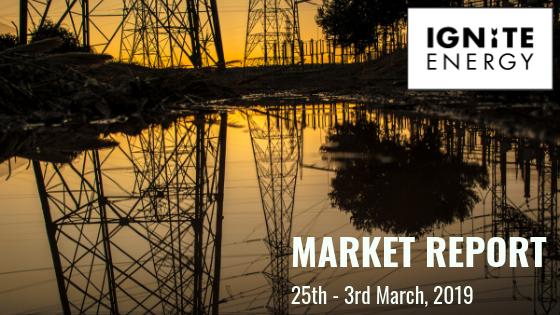 Energy Market report weekly 25/2/18