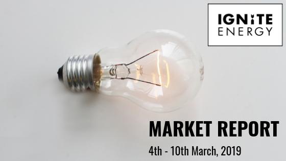 Energy Market report weekly 04/03/18