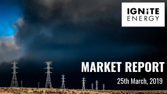 Ignite Market report march 2019