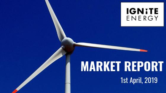 Ignite Market report 01/04/19