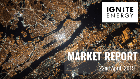 energy market report april 19