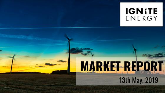 Ignite energy market report 13/5/19