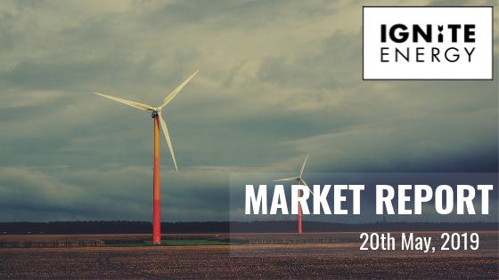 Ignite energy market report 20/5/19