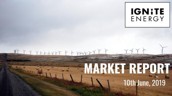 Ignite Energy Market report 10/06/19