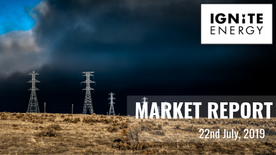 Ignite Energy weekly market report