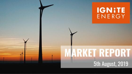 ignite Market report 5th August 2019
