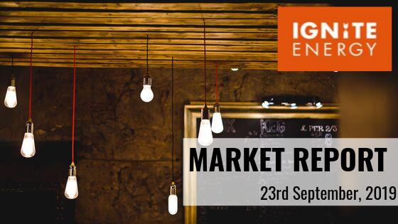 energy market report 23 sept 19