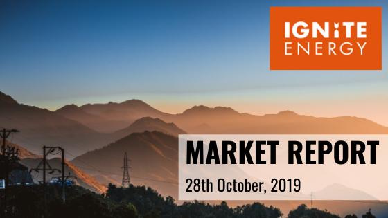 Ignite Energy market report 28/10/19