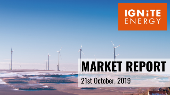Ignite energy report 21/10/19