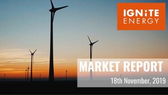 Ignite Energy market report 18/11/19