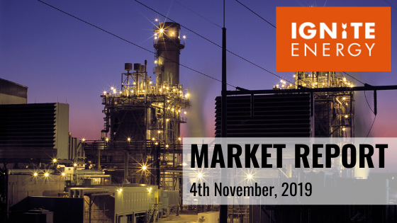 Ignite Energy Market report 4/11/19