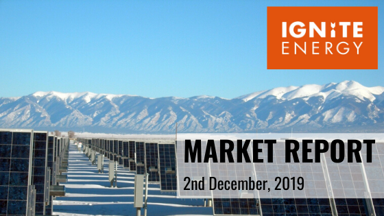 Solar panels and mountains representing Ignite Energy Report