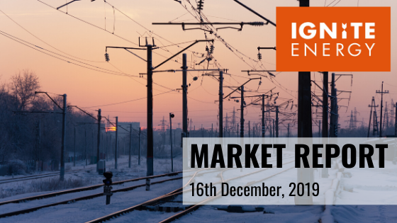 Winter electricity pylons represented an energy market report