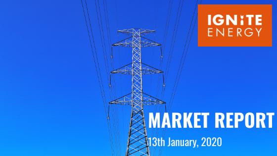 market report jan 20