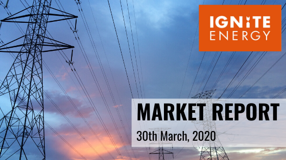 ignite_market_update