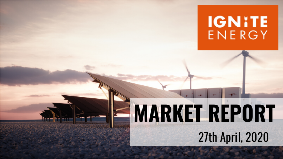 ignite_market_report