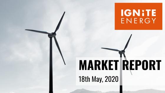 energy-market-update